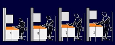 ergonomics-pic1